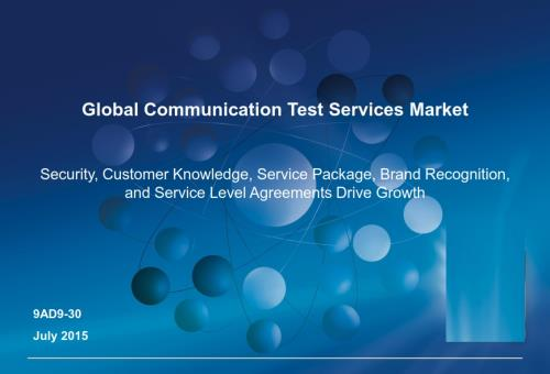 test global