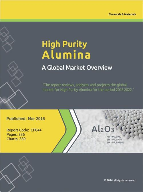 global and china high purity aluminum 6 days ago  global high purity aluminum market report looks at complete account of the high   united states eu japan china india southeast asia.