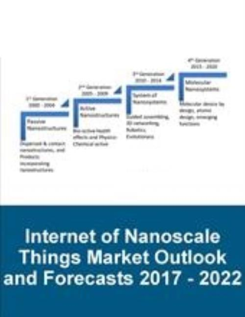 nanotechnology market outlook 2020 Smart textiles & nanotechnology fibres, yarns & fabrics technology, machinery & equipment smart textiles industry trends and market segment forecasts to 2020 which may act as future drivers for the market outlook.