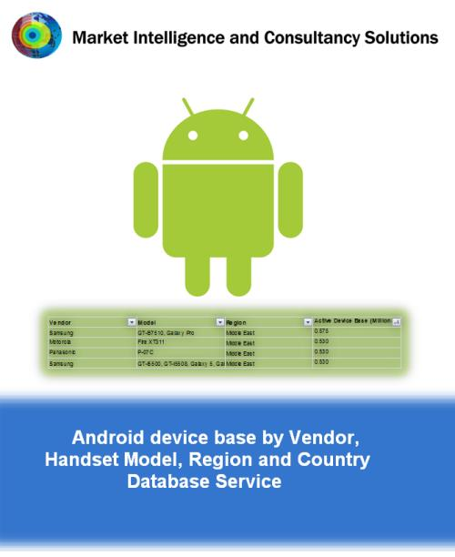 Android device base by Vendor, Handset Model, Region and Country Database Service - Product Image