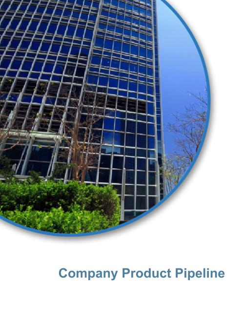 ProMetic Life Sciences Inc. - Product Pipeline Review - Q4 2010 - Product Image