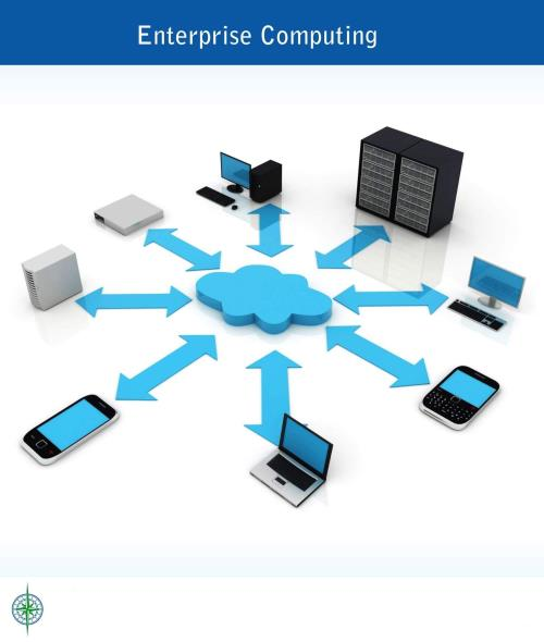 Global Server Operating Systems Market 2012-2016 - Product Image