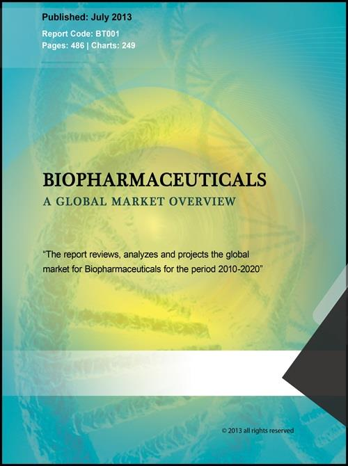 Biopharmaceuticals - A Global Market Overview - Product Image