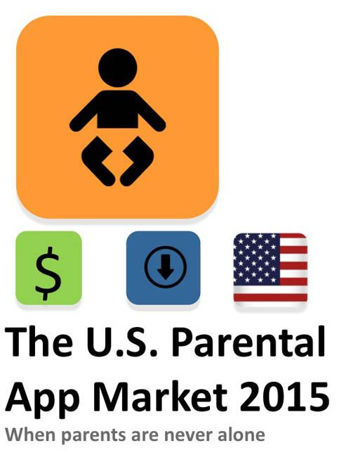 The U.S. Parental App Market 2015 - Product Image