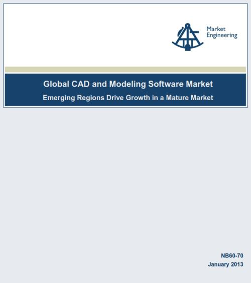 Global CAD and Modeling Software Market - Product Image
