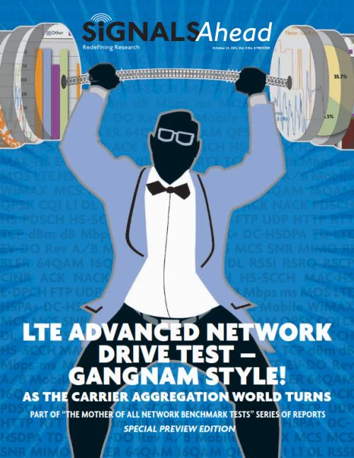 Signals Ahead! LTE Advanced Network Drive Test – Gangnam Style! (As the Carrier Aggregation World Turns) - Product Image