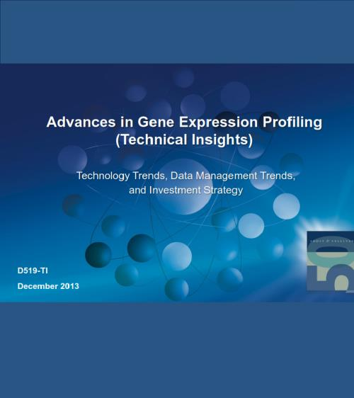 Advances in Gene Expression Profiling (Technical Insights) - Product Image