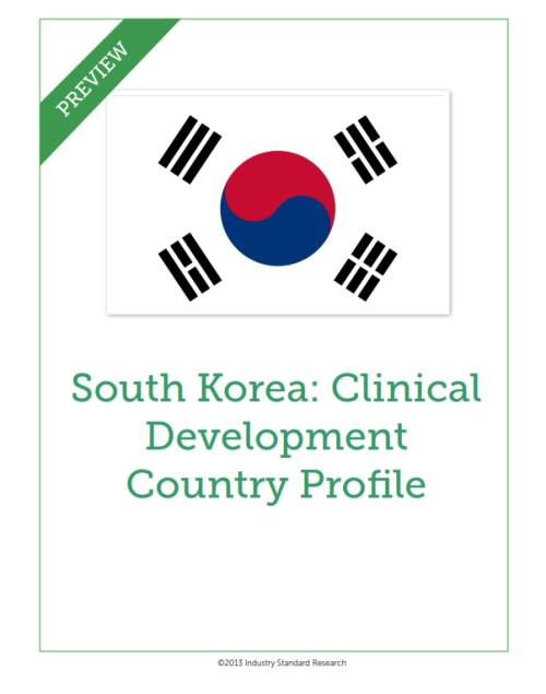South Korea: Clinical Development Country Profile - Product Image