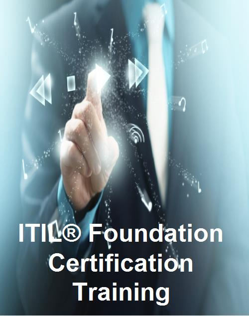 Itil Foundation Certification Training Research And Markets