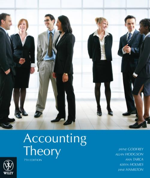 accounting theory and research