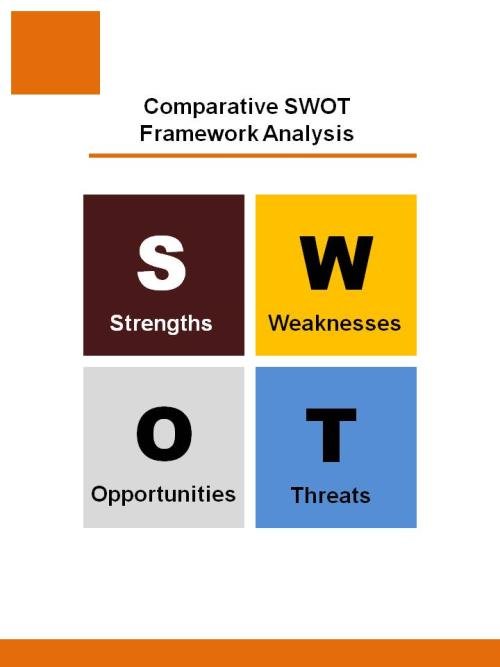 Comparative Swot Framework Analysis 2015 World S 6