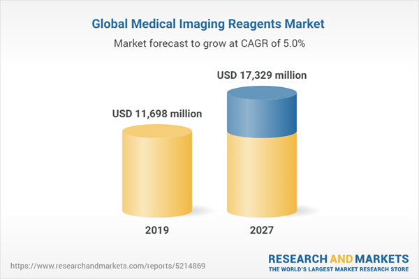 Global Medical Imaging Reagents Market