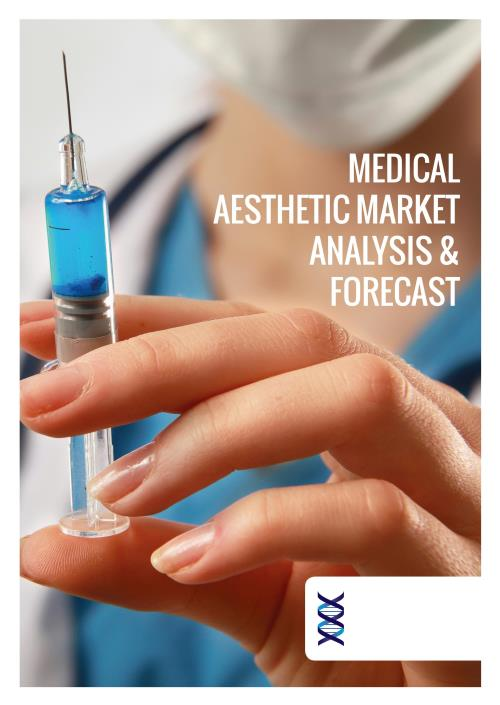 Global Medical Aesthetics Industry: Injectables, Energy-Based Devices,  Cosmeceuticals, Cosmetic Surgery, Facial Aesthetics, Implants, Cosmetic
