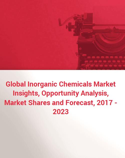 Global Inorganic Chemicals Market Insights, Opportunity Analysis, Market  Shares and Forecast, 2017 - 2023