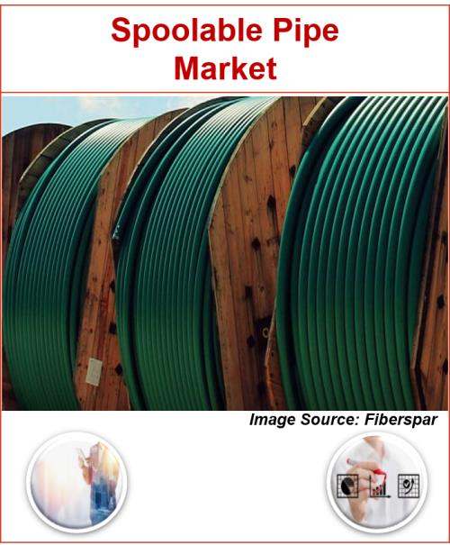 Global Spoolable Pipe Market by Reinforcement Type, by Product Type, by  Application Type, by Diameter Type, by User Type, by Sales Channel Type and  by