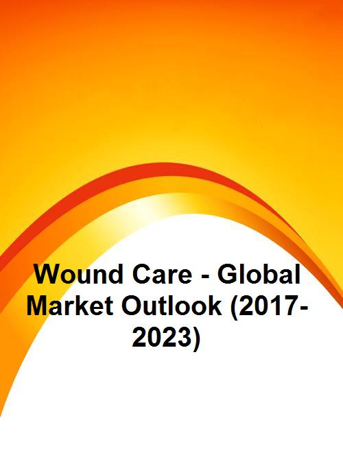 Wound Care - Global Market Outlook (2017-2023) - Research and Markets