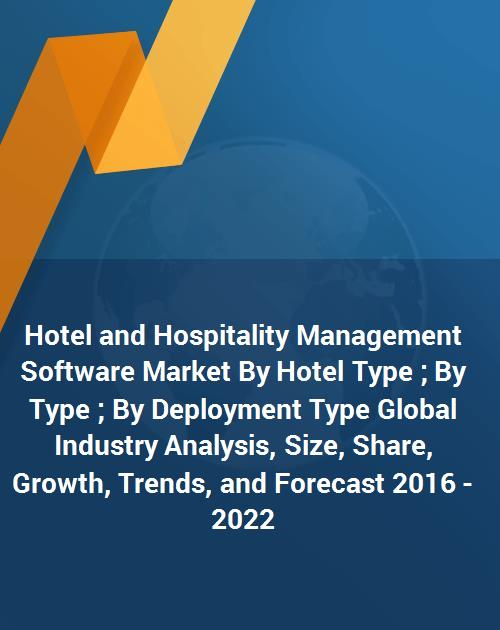 Hotel and Hospitality Management Software Market By Hotel Type