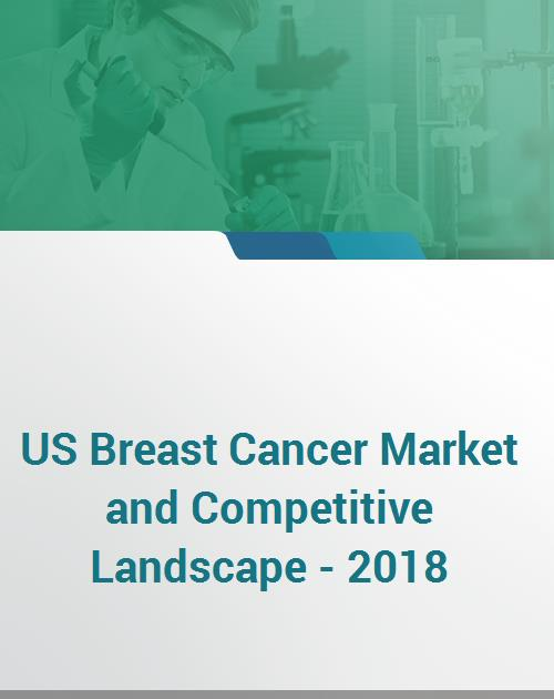 us breast cancer market and competitive landscape 2018