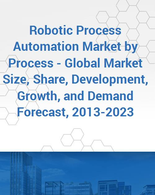 Robotic Process Automation Market by Process - Global Market Size, Share,  Development, Growth, and Demand Forecast, 2013-2023
