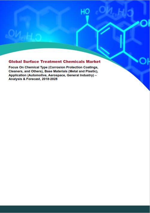 Global Surface Treatment Chemicals Market: Focus on Chemical Type  (Corrosion Protection Coatings, Cleaners, and Others), Base Materials  (Metal and