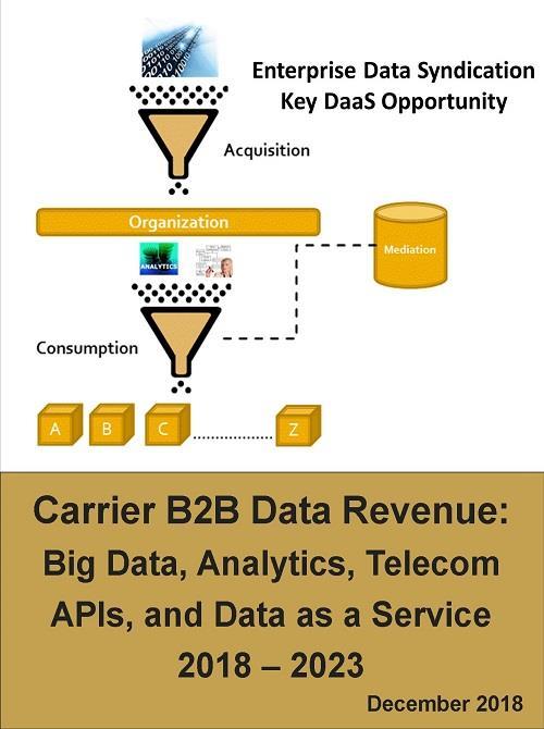 Carrier B2B Data Revenue: Big Data, Analytics, Telecom APIs, and Data as a  Service (DaaS) 2018-2023