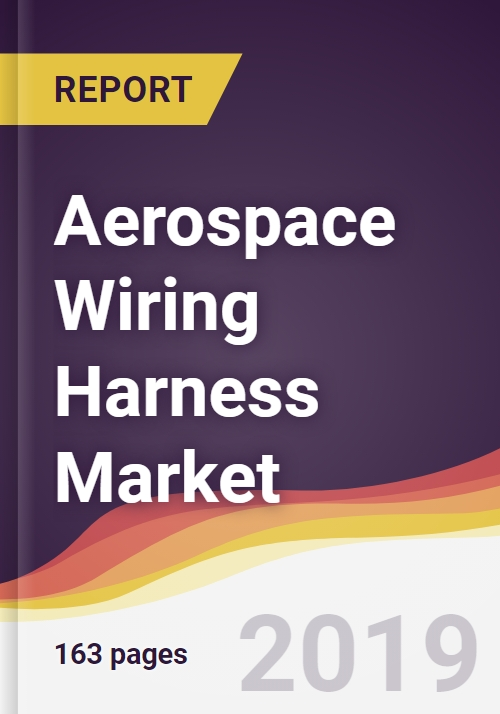 Aerospace Wiring Harness Market Report: Trends, Forecast and Competitive on