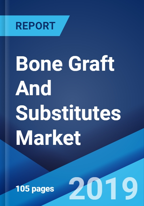 Bone Graft And Substitutes Market: Global Industry Trends, Share, Size,  Growth, Opportunity and Forecast 2019-2024